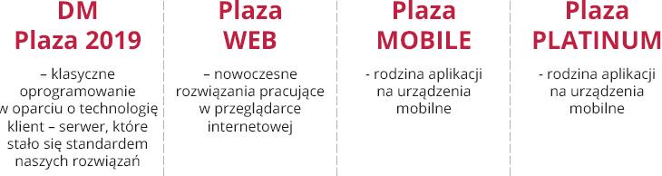 plaza_produkty